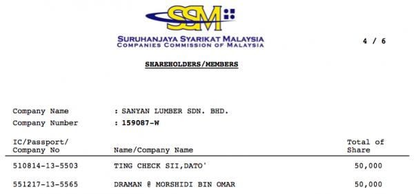 莫西迪奧瑪(Morshidi bin Omar)是用來隱瞞杜菲的伐木特許權的代理人,但杜菲卻是銀行帳戶的簽署人!