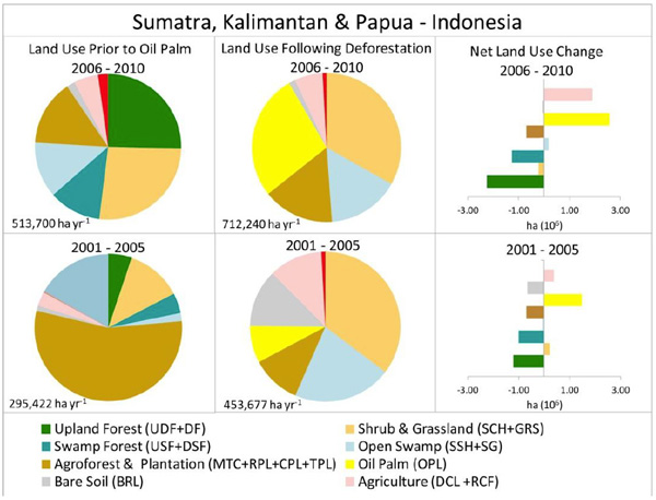 1112indonesia600